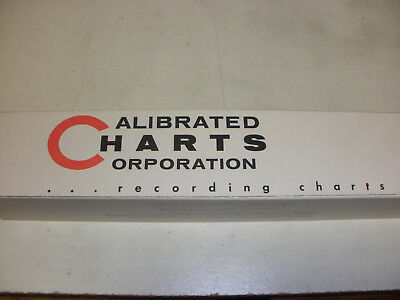 Calibrated Recording Charts Made by Calibrated Charts Corp in Batavia,New York