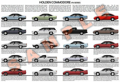 Holden & HSV VN Commodore model chart Berlina Calais SS Group A SV LE BT1 VQ