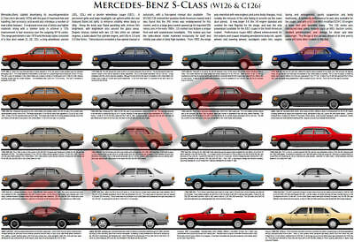 Mercedes Benz W126 & C126 S-Class SEC series model chart poster AMG Tresco limo