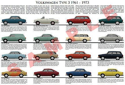 Volkswagen (VW) Type 3 model chart poster 1500 1600 TE TL Fastback Notchback van