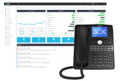 3CX Phone System License, PBX Version 15.5, 3CXPSPRO, 3CXPSENT, 3CXPS, 3CXPSPROF