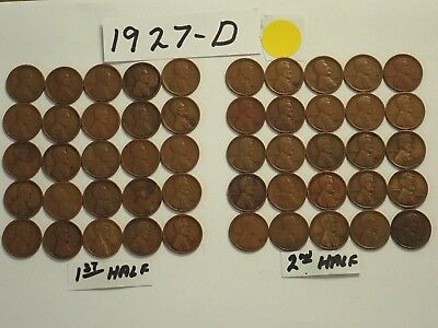 1927-D Solid Date Pennies=Roll 50 Lincoln Wheat Cents