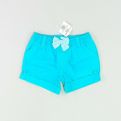 Shorts color Azul marca Charanga 24 Meses  176734
