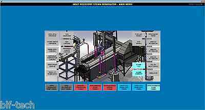 VisualView SCADA/HMI software complete development/runtime package Unlimited tag