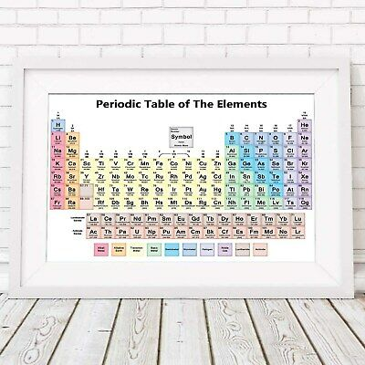 PERIODIC TABLE OF ELEMENTS - Poster Picture Print Sizes A5 to A0 **FREE DELIVERY