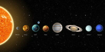 """003 Solar System - The Sun Planets Moons Comets Meteors 48""""x24"""" Poster"""