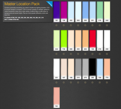 LEE Filters  Master Location Lighting Pack