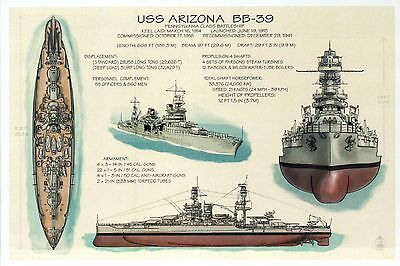 USS Arizona BB-39, Battleship, Ship, Military, Construction - Technical Postcard