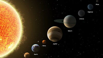 """008 Solar System - The Sun Planets Moons Comets Meteors 24""""x14"""" Poster"""