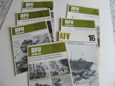 Profile AFV weapons  7 issues