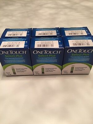 Tiras Reactivas Glucosa One Touch Select Plus.
