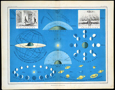 ASTRONOMY - THE CELESTIAL SPHERE 1856 Alex Johnston ANTIQUE CHART