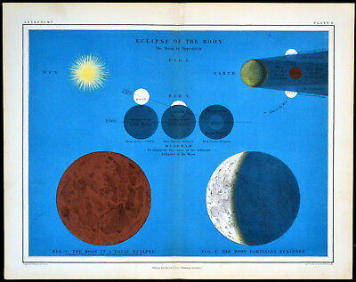 ECLIPSES OF THE MOON - ASTRONOMY 1856 Alex Johnston ANTIQUE CHART