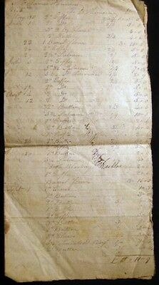 1815-16 Manuscript New York City Detailed Wholesale Grocer Food Coffee Spices