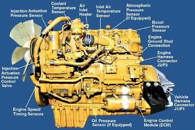 CAT CATERPILLAR C-11 C-13 C-15 C-16 C-18 Acert Engine