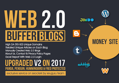 Handmade 10 Web 2.0 Buffer Blog with Login, Unique Content, Image and Video