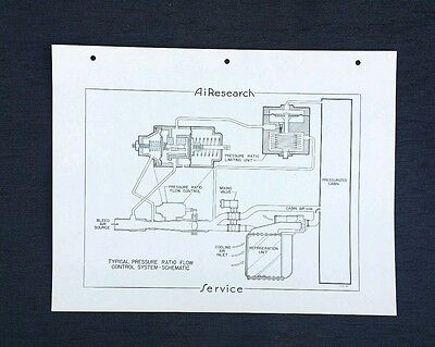 1940s Aviation Illustration Vintage Diagram Art Industrial Steampunk Drawing 101