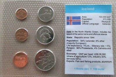 Iceland...6 Uncirculated Coins......in Plastic Cover