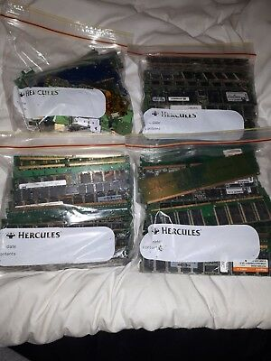 Scrap ram for  Gold recovery