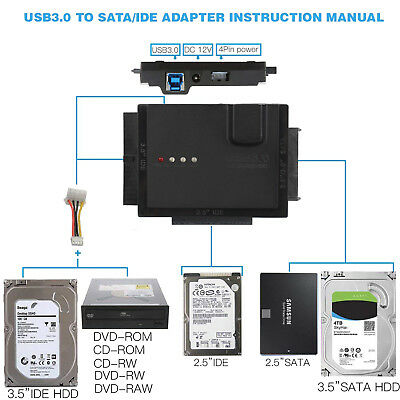 "USB 3.0 Tool-Free External 3.5"" SATA to USB3.0 Hard Drive HDD Case Enclosure AU"