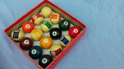 Pool Table Balls Aramith