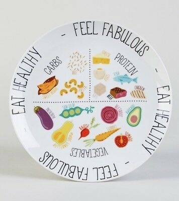 Slimming World Diet Plate Portion Control Slimming Aid Healthy Eating SW dinner