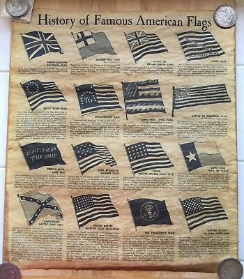 History of Famous American Flags Antiqued Parchment Paper Replica