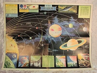 Original 1958 Rand McNally Map of Outer Space & Solar System.