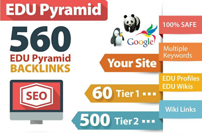 High Authority Edu Pyramid With 560 Edu Backlinks & Wiki Backlinks