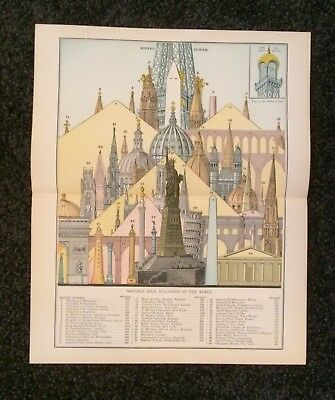 Vintage Original Chart, 1897 Notable High Buildings of the World, Eaton & Mains