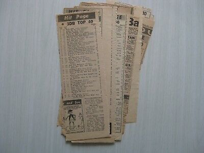 Newspaper Clippings of Vintage Top 40 Charts.