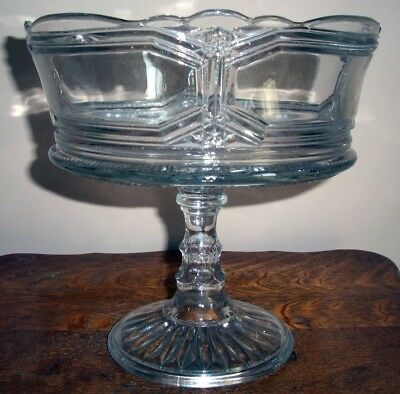 """Bungalow Pattern"" EAPG clear panel compote high standard pattern glass"