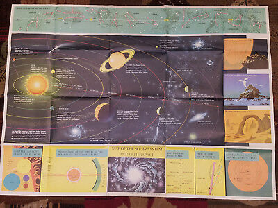 Vintage 1959 Map Of The Solar System And Outer Space
