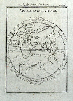 WORLD, EASTERN HEMISPHERE,  Latitude lines, Mallet original antique map 1719