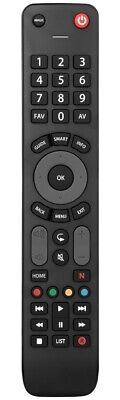 PALSONIC TV remote control - ALL MODELS LISTED