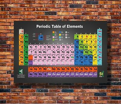 Hot Fabric Poster periodic table of the elements 36x24 30x20 40x27inch Z787