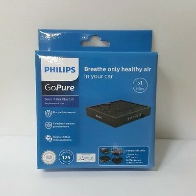 PHILIPS GSF120 Plus GoPure Select Filter Replacement filter 2018 NEW - Tracking