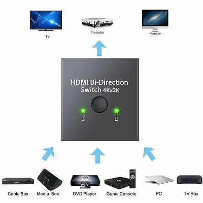 HDMI Switch 4k HDMI Splitter/Verteiler Bidirektionale 1 In 2 Out or 2 In 1 Out