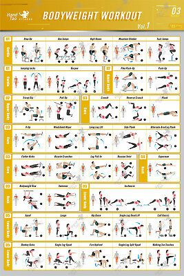 Bodyweight Exercise Poster BodyBuilding Guide Fitness Gym Chart
