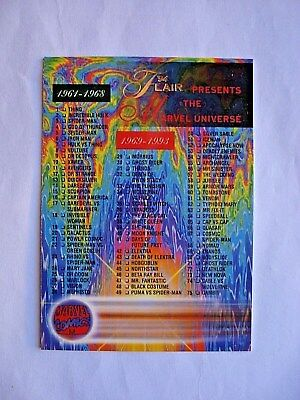 1994 Fleer *flair 94 Marvel Universe* Card #150 Checklist