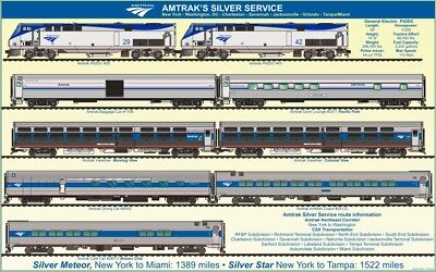 Amtrak Passenger Train Poster Featuring The Silver Service Along The East Coast