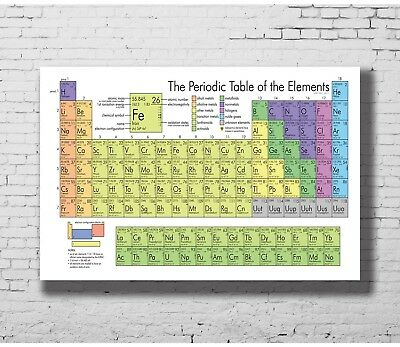 Hot Gift Poster periodic table of the elements 40x27 30x20 36x24 F-113