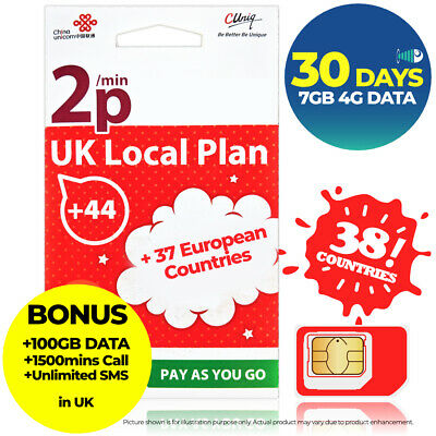 Europe SIM CARD 4G 7GB 30days UK France Germany Italy Spain Belgium Portugal