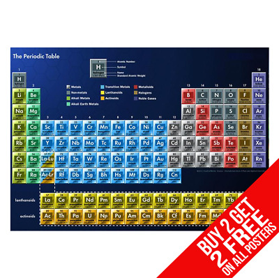 Periodic Table Of Elements Science Poster A3 A4 Print - Buy 2 Get Any 2 Free