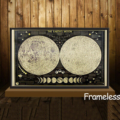 Wall Sticker Gifts Vintage Poster The Earth's Moon Lunar Eclipse Kraft Paper