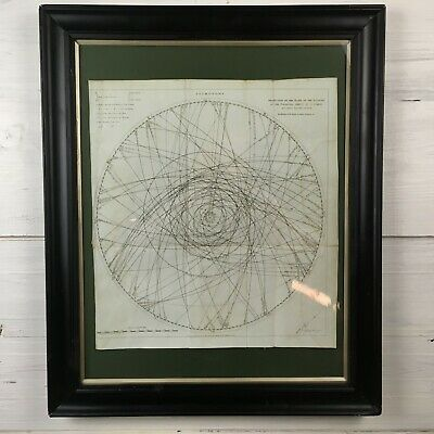 Engraving of the Orbits of Comets Dated 1802 in Vintage Frame