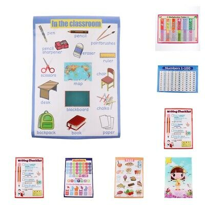 Children Educational Wall Chart Posters Home School Kids Toddlers Baby Learning