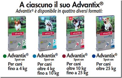 Bayer Advantix Antiparassitario Per Cani X 1 Pipetta