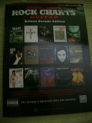 ROCK CHARTS 2009 Authentic Guitar Tab & Voice Sheet Music