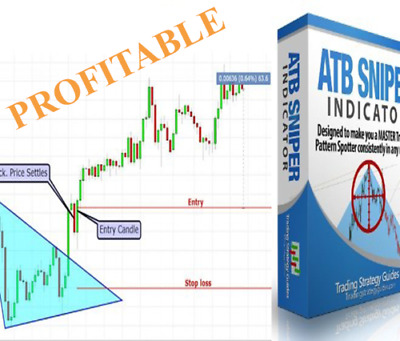 THE BEST BINARY Options/Forex Trading System Indicator - ATB Sniper - (Mt4)  2019
